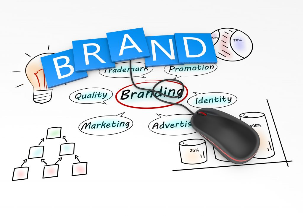 author branding provides your blueprint
